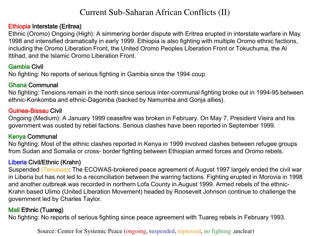 Current Sub-Saharan African Conflicts (II)