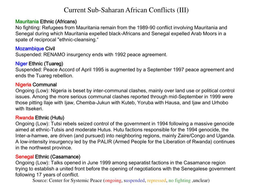 Current Sub-Saharan African Conflicts (III)
