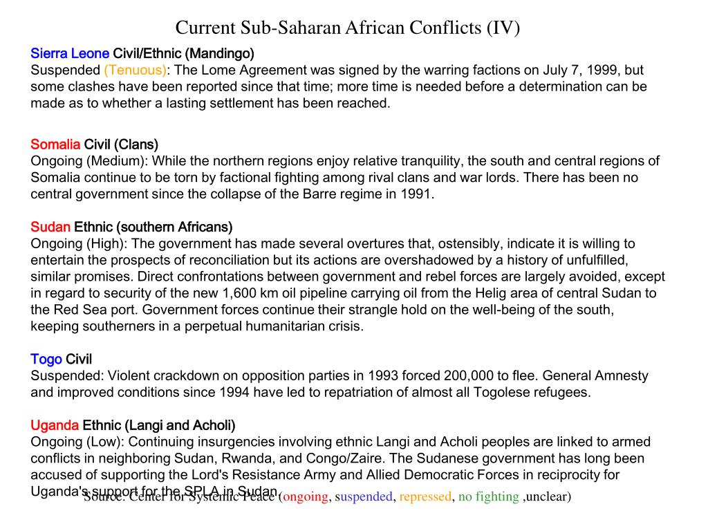 Current Sub-Saharan African Conflicts (IV)