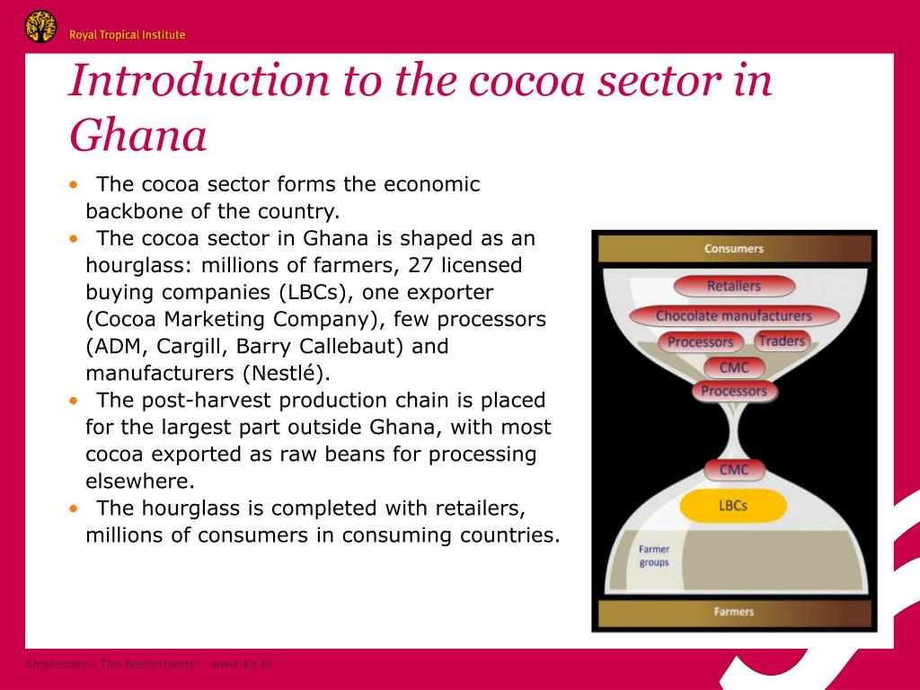 PPT - Incentives for sustainable cocoa production in Ghana