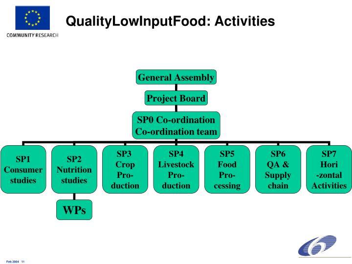 QualityLowInputFood: Activities