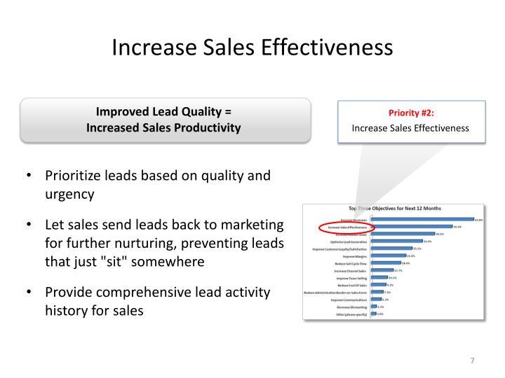 Increase Sales Effectiveness