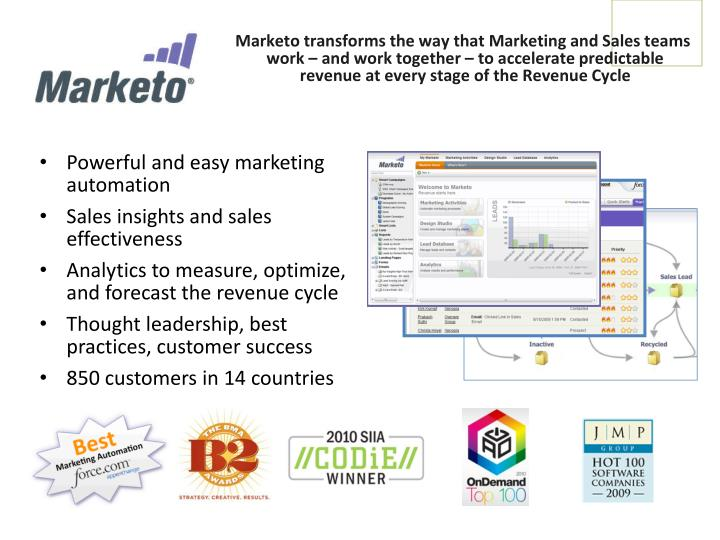 Marketo transforms the way that Marketing and Sales teams work – and work together – to accelerate predictable revenue at every stage of the Revenue Cycle