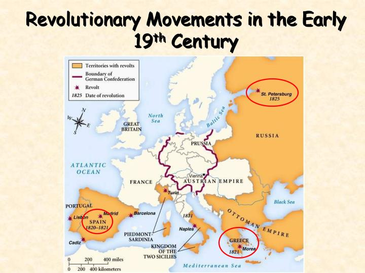 Revolutionary Movements in the Early 19