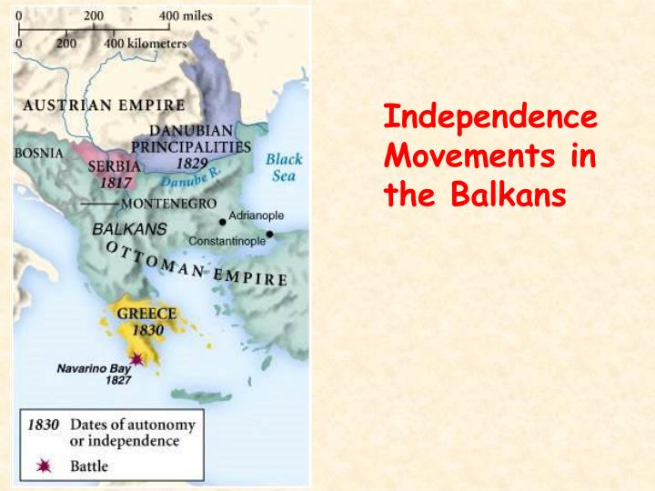 Independence Movements in the Balkans