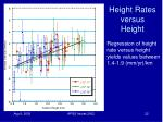 height rates versus height