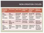 new creation cycles