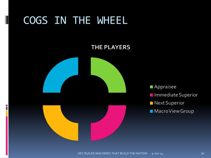 COGS IN THE WHEEL