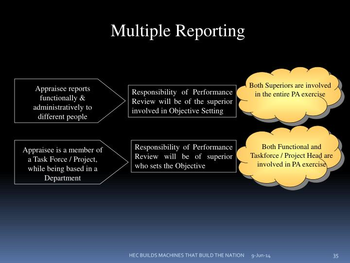 Multiple Reporting