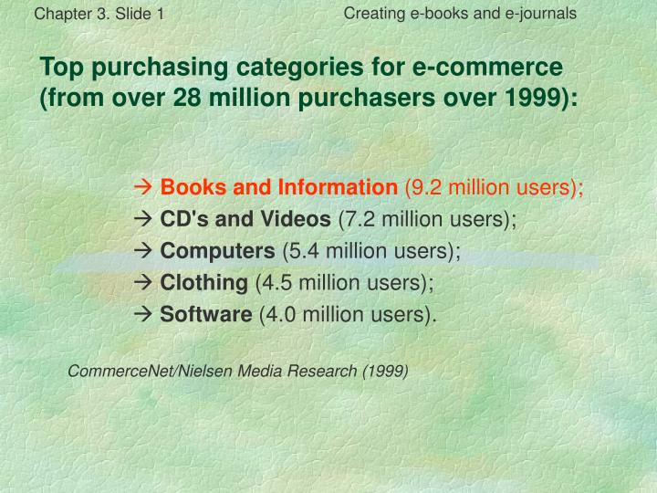 top purchasing categories for e commerce from over 28 million purchasers over 1999 n.