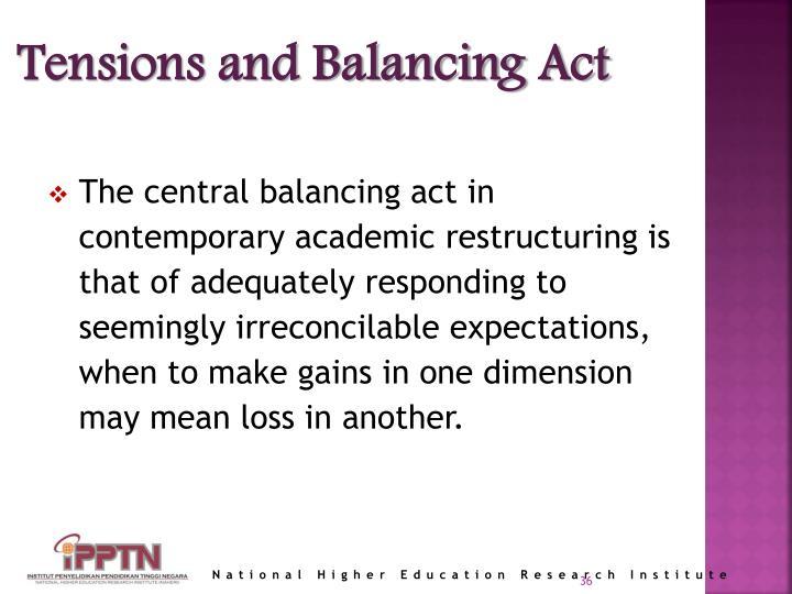 Tensions and Balancing Act