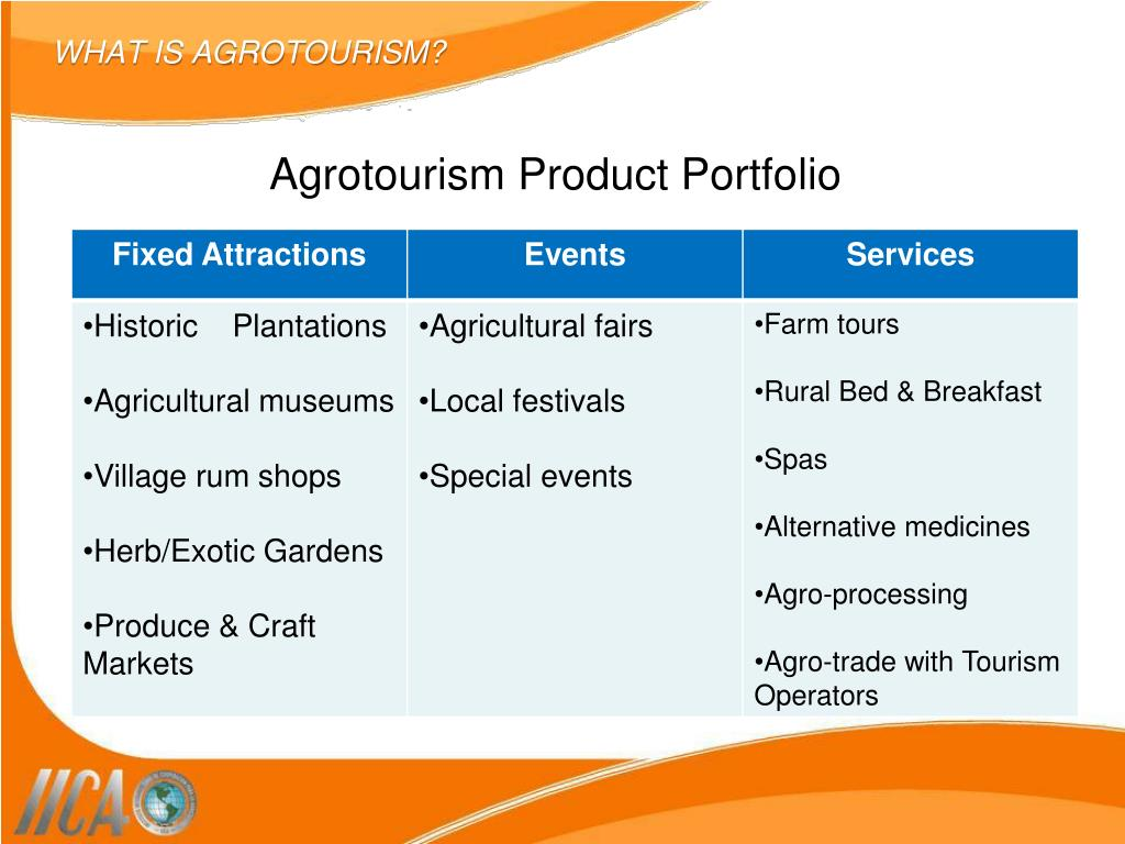 WHAT IS AGROTOURISM?