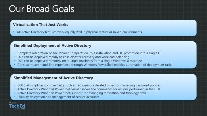 PPT - What's New in Active Directory in Windows Server 2012