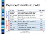 dependent variables in model