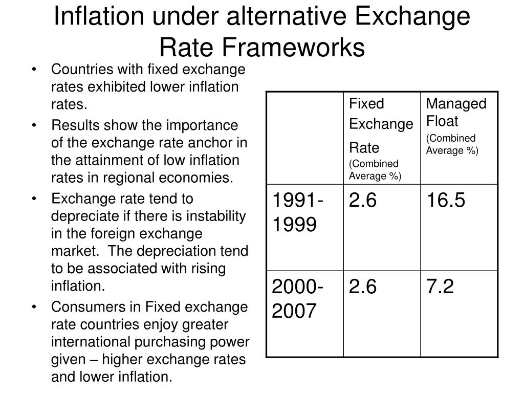 Inflation under alternative Exchange Rate Frameworks