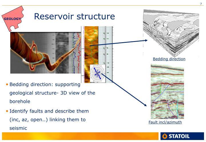 Reservoir structure