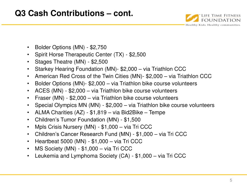 Q3 Cash Contributions – cont.