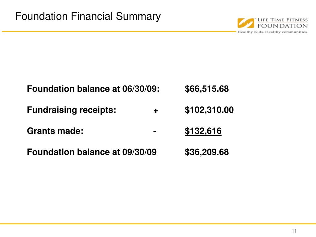 Foundation Financial Summary