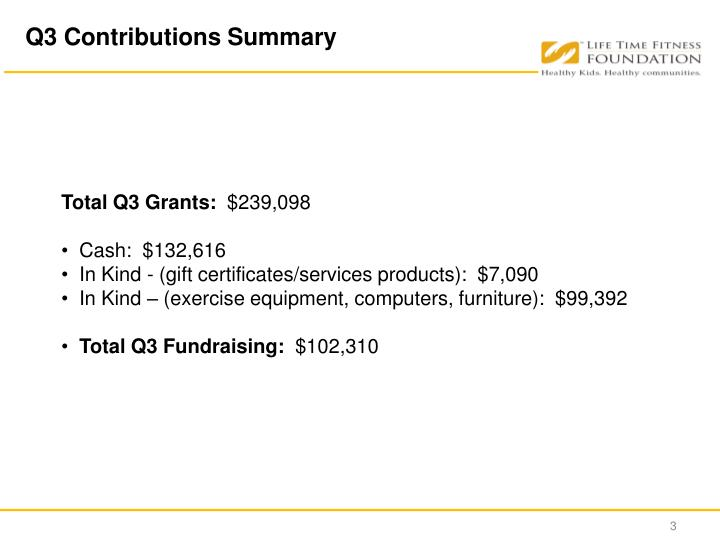 Q3 Contributions Summary