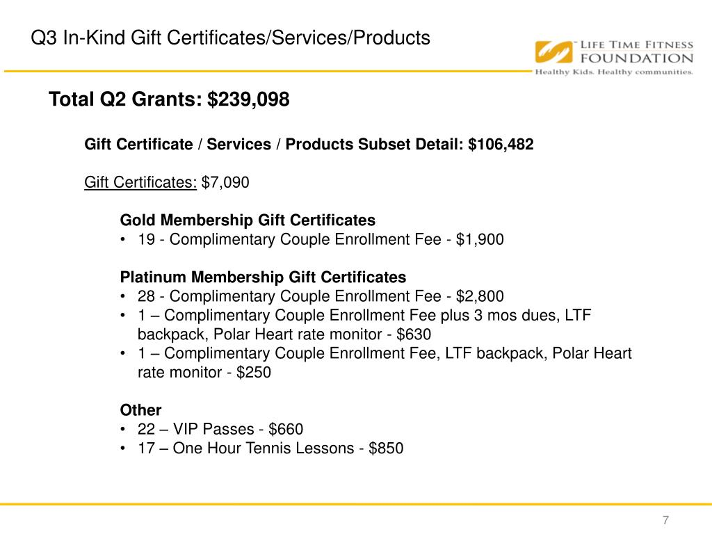 Q3 In-Kind Gift Certificates/Services/Products