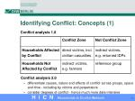 identifying conflict concepts 1