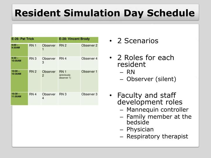 Resident Simulation Day Schedule