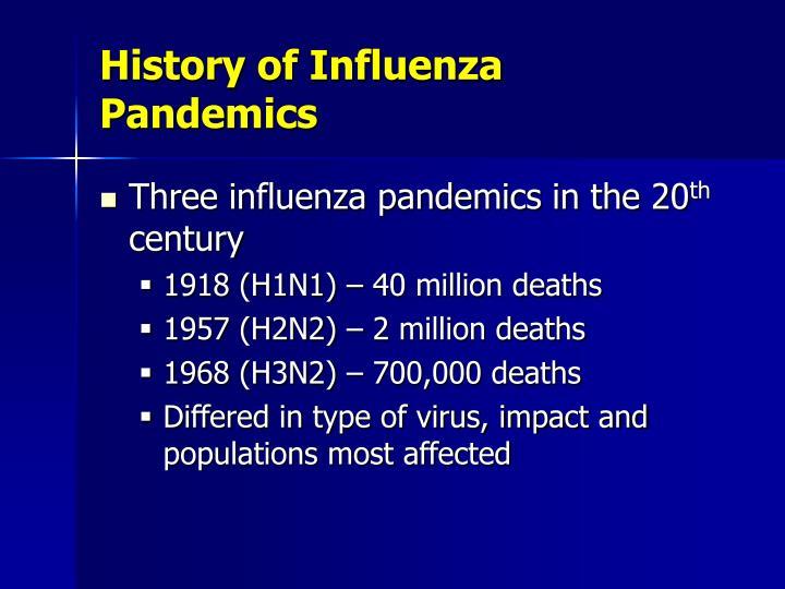 History of influenza pandemics
