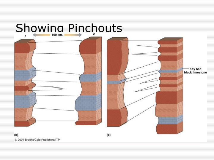Showing Pinchouts
