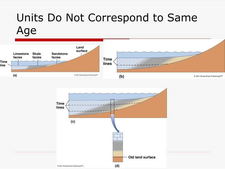Units Do Not Correspond to Same Age