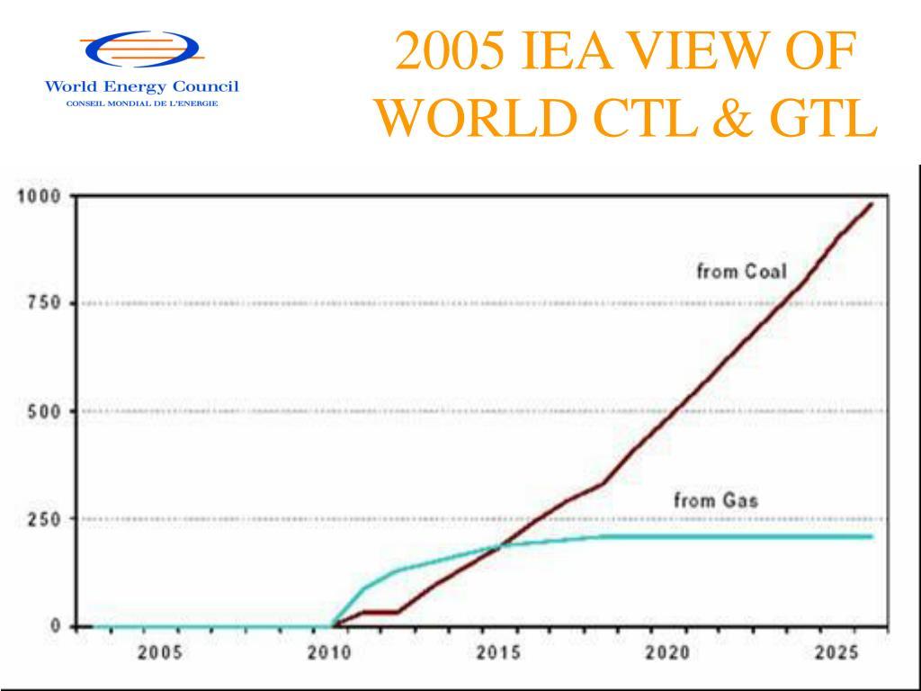 2005 IEA VIEW OF WORLD CTL & GTL