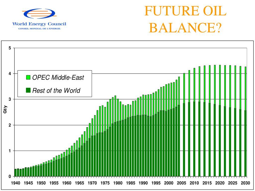 FUTURE OIL BALANCE?