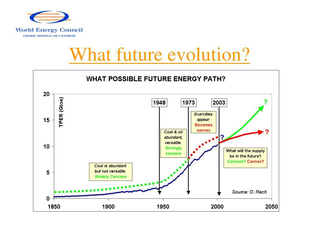 What future evolution?