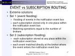 event vs subscription routing