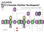 d7 2 example workflow bundesgesetz