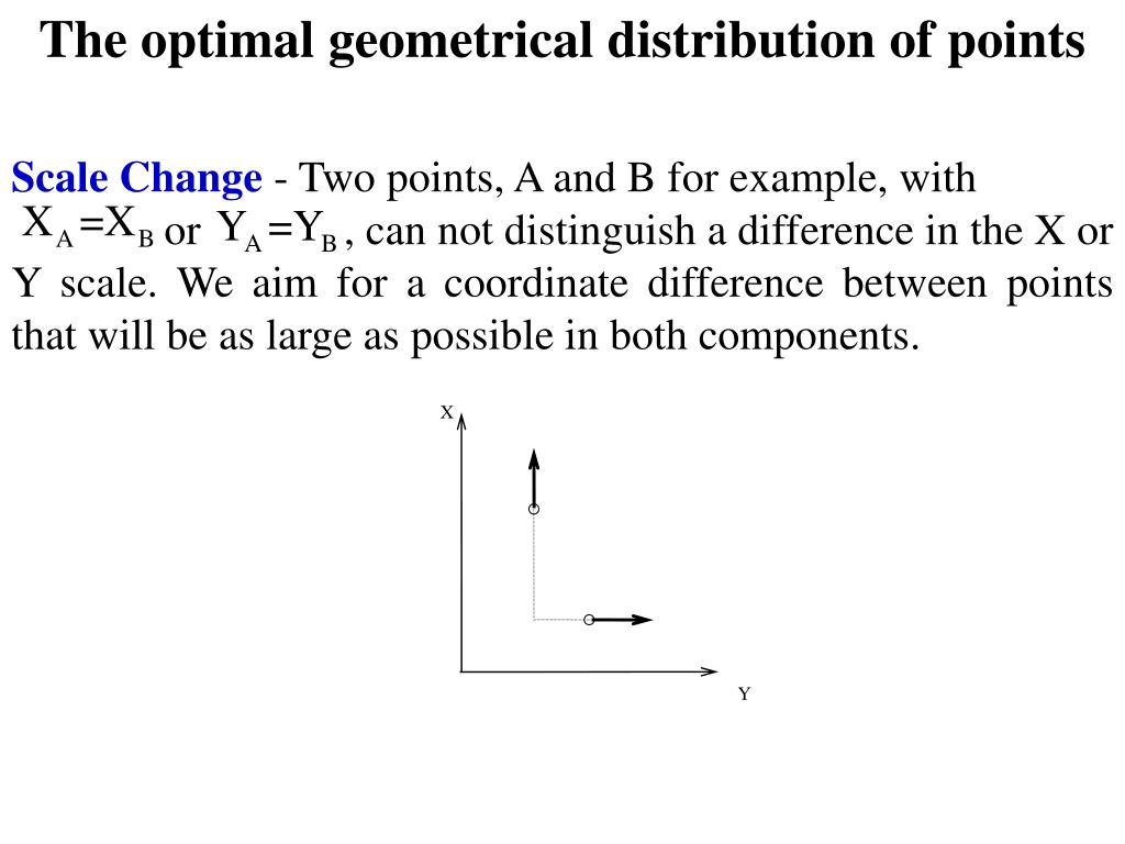 The optimal geometrical distribution of points