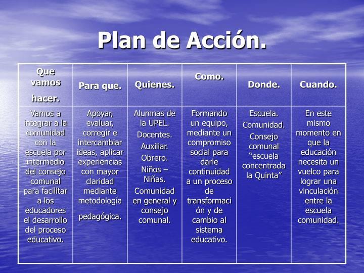 Plan de Acción.