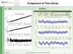 comparison of time series18