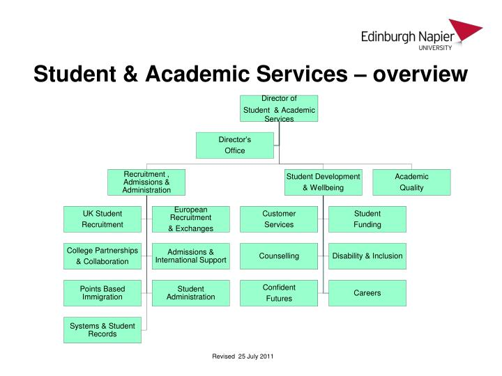student academic services overview n.