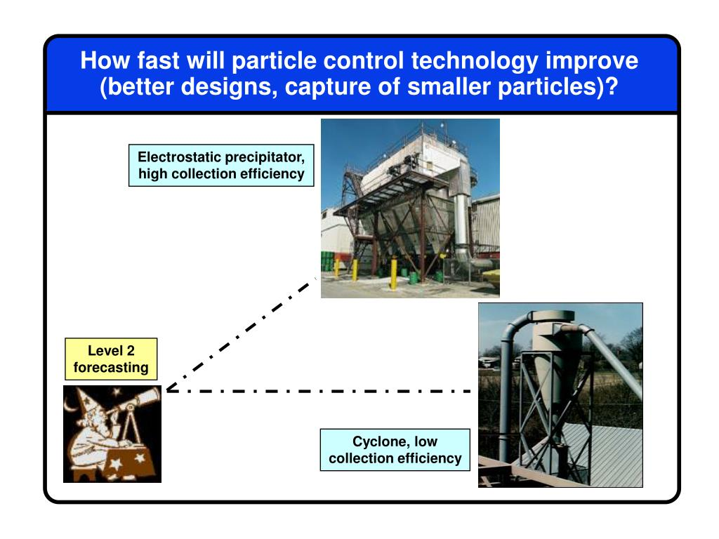 How fast will particle control technology improve (better designs, capture of smaller particles)?