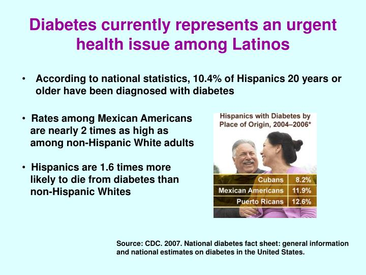 Diabetes currently represents an urgent health issue among latinos