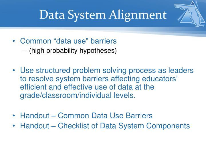 Data System Alignment