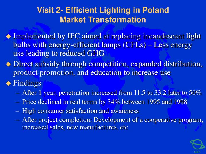 Visit 2- Efficient Lighting in Poland