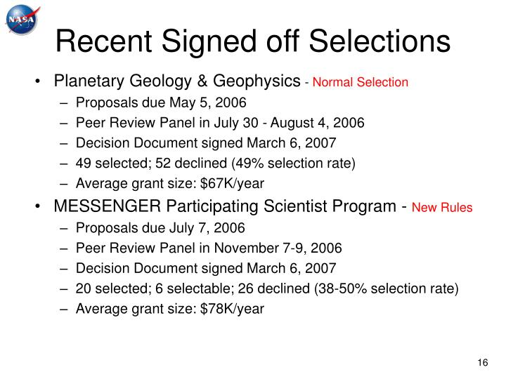 Recent Signed off Selections