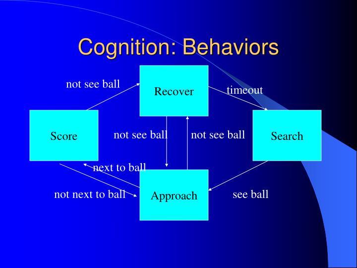 Cognition: Behaviors