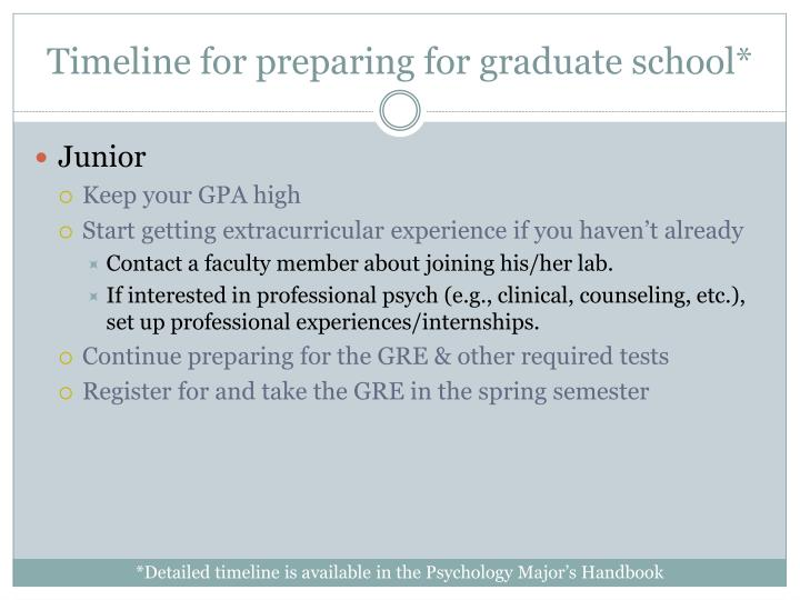 Timeline for preparing for graduate