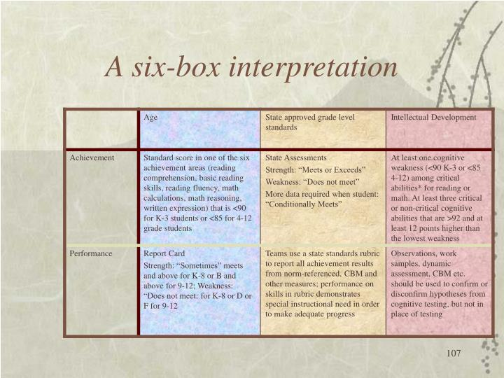 A six-box interpretation