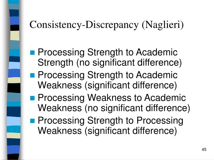 Consistency-Discrepancy (Naglieri)