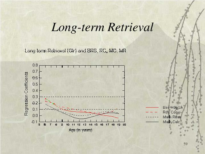 Long-term Retrieval