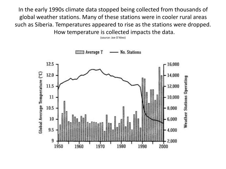In the early 1990s climate data stopped being collected from thousands of global weather stations. Many of these stations were in cooler rural areas such as Siberia. Temperatures appeared to rise as the stations were dropped.