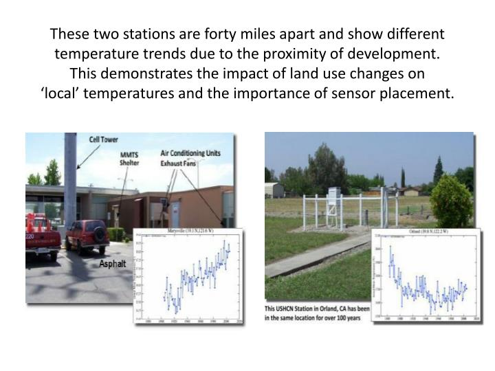 These two stations are forty miles apart and show different temperature trends due to the proximity of development.